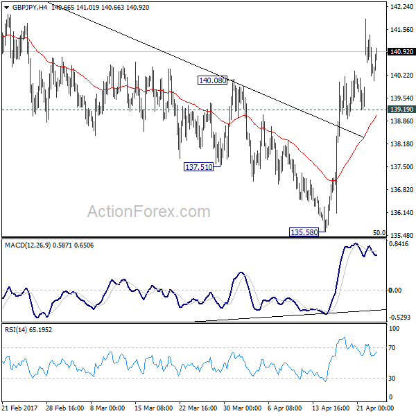Eur usd forecast actionforex