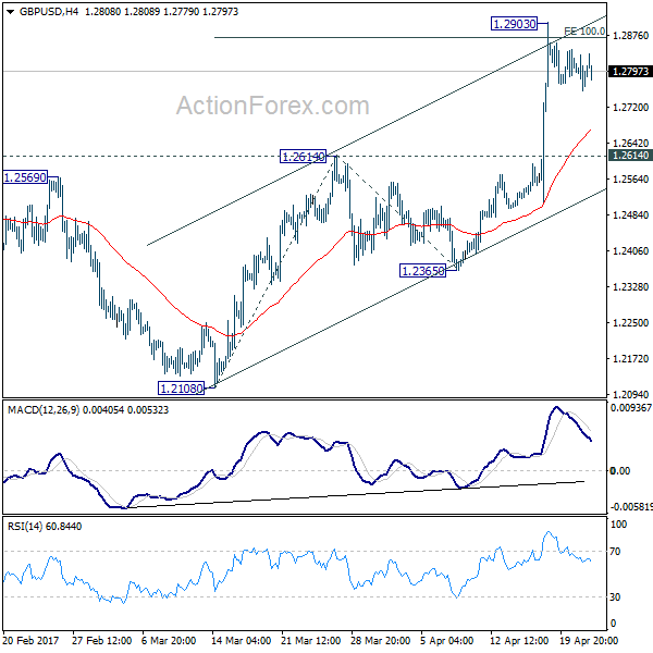 Forex outlook gbp