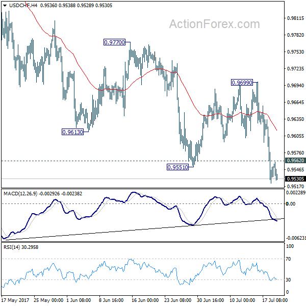 Euro, bond yields climb as Draghi flags tightening talks in autumn