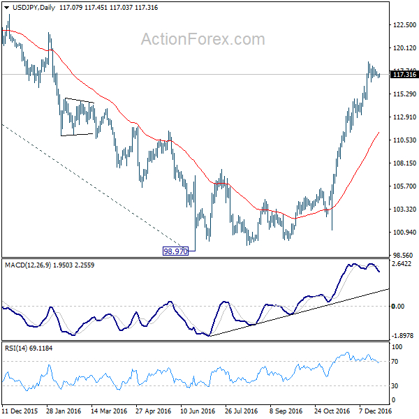 Analysts back Japanese stocks, shun USA shares