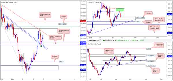 Ifr markets forex watch asia regional daily briefing